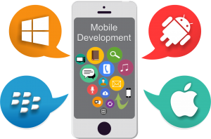 Mobile Development Services offered by iTransparity Digital Marketing Agency